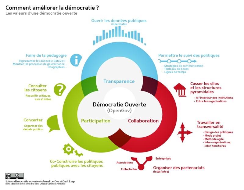 4.democratie.jpg
